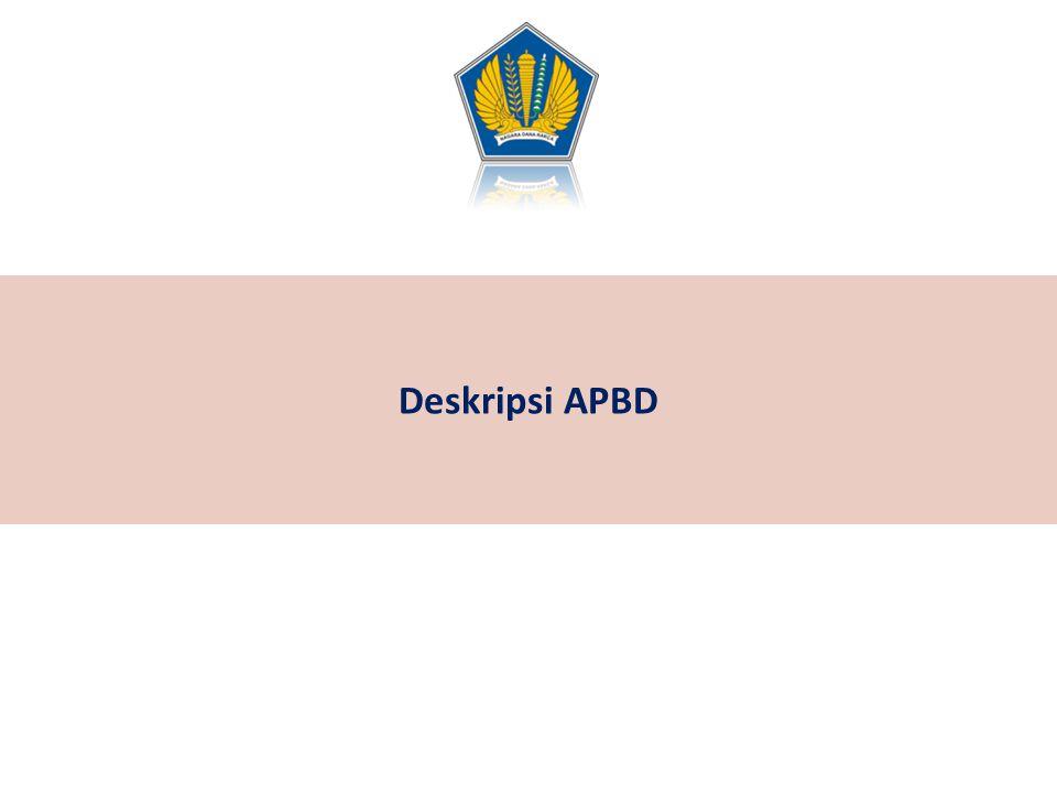 Deskripsi APBD