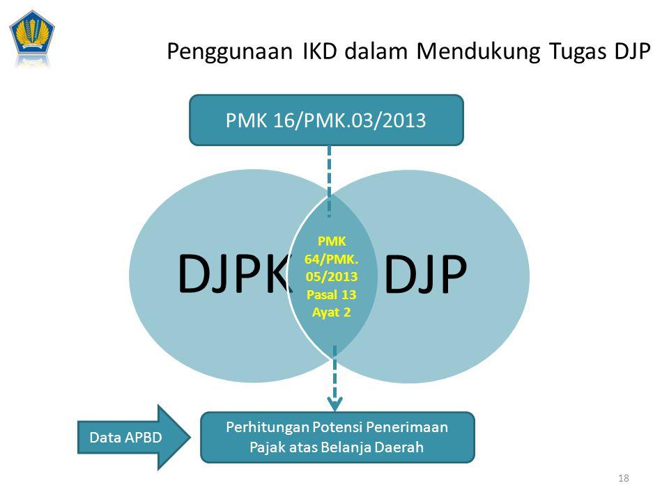 Penggunaan IKD dalam Mendukung Tugas DJP DJPK DJP PMK 64/PMK. 05/2013 Pasal 13 Ayat 2 Perhitungan Potensi Penerimaan Pajak atas Belanja Daerah PMK 16/