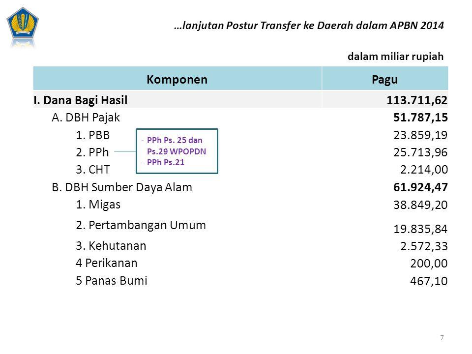 Penggunaan IKD dalam Mendukung Tugas DJP DJPK DJP PMK 64/PMK.