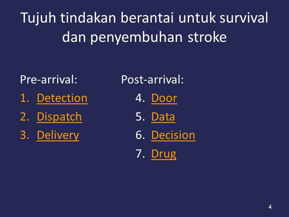4 Tujuh tindakan berantai untuk survival dan penyembuhan stroke Pre-arrival: Post-arrival: 1.Detection 4. Door 2.Dispatch 5. Data 3.Delivery6. Decisio