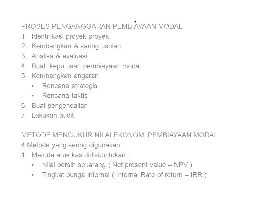 . PROSES PENGANGGARAN PEMBIAYAAN MODAL 1.Identifikasi proyek-proyek 2.Kembangkan & saring usulan 3.Analisa & evaluasi 4.Buat keputusan pembiayaan moda