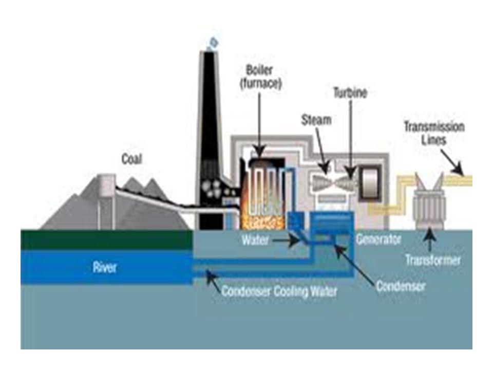 Menurut Sukrisno, pasokan listrik 25 mw untuk Kepulauan Bangka Belitung berasal dari Pembangkit Listrik Tenaga Uap (PLTU) Tanjung Api-api, Sumatera Selatan.