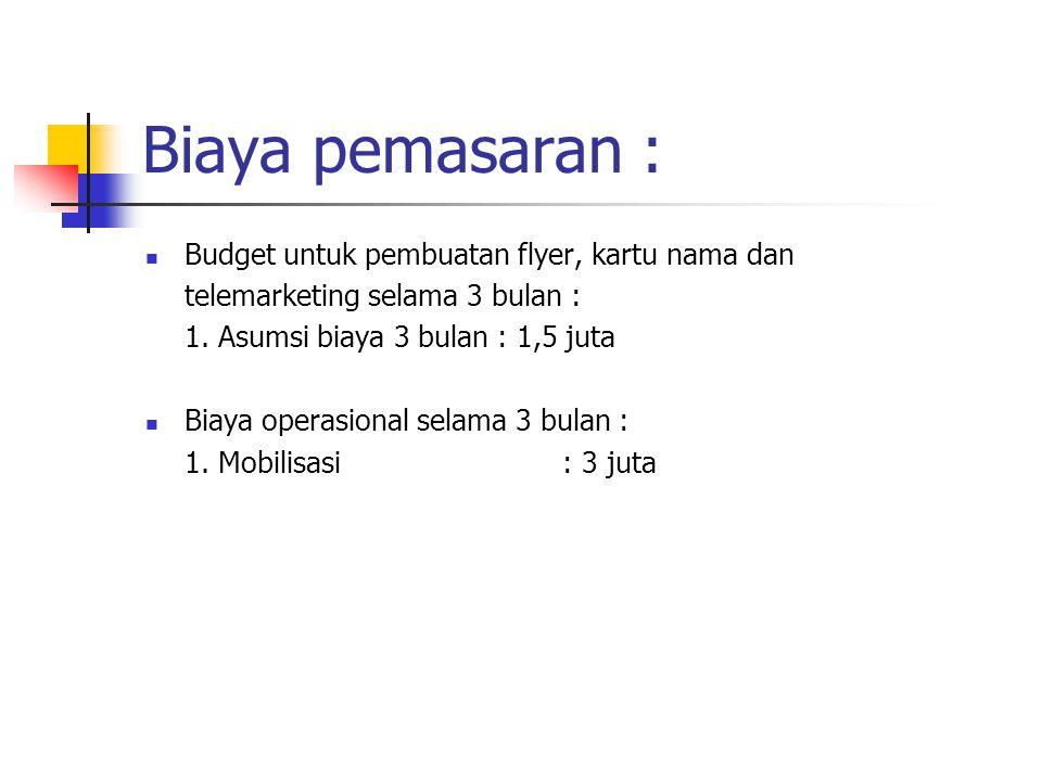 Biaya pemasaran : Budget untuk pembuatan flyer, kartu nama dan telemarketing selama 3 bulan : 1.
