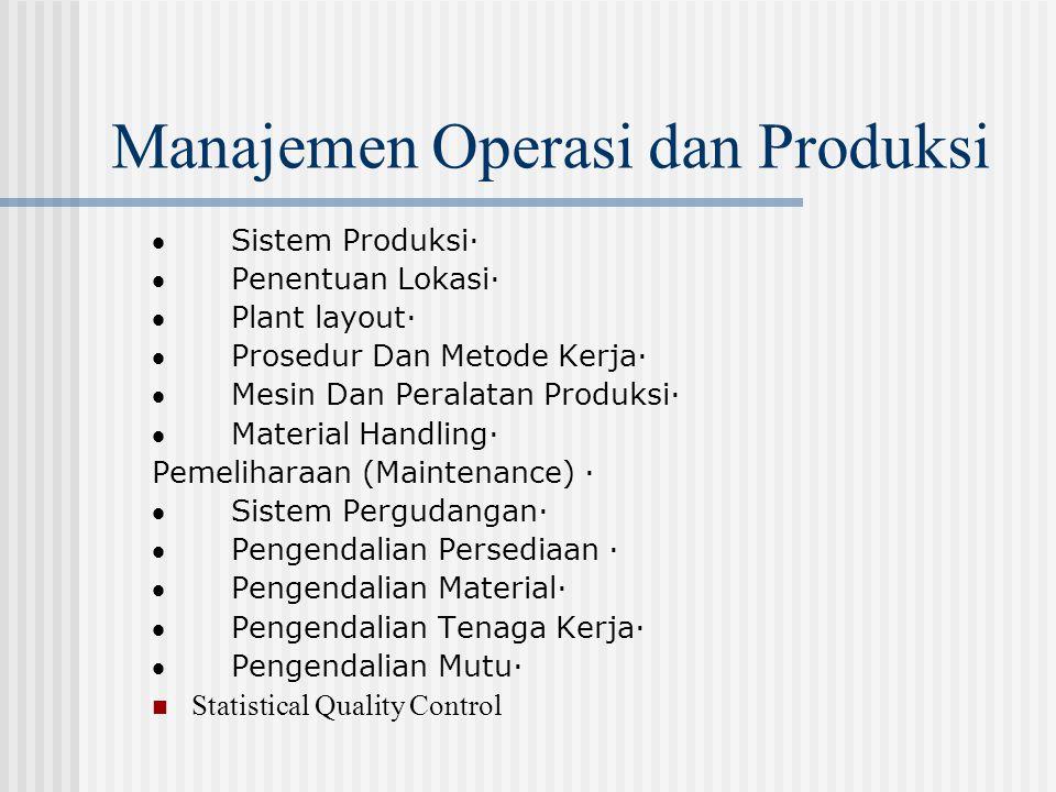 Manajemen Operasi dan Produksi  Sistem Produksi·  Penentuan Lokasi·  Plant layout·  Prosedur Dan Metode Kerja·  Mesin Dan Peralatan Produksi·  M