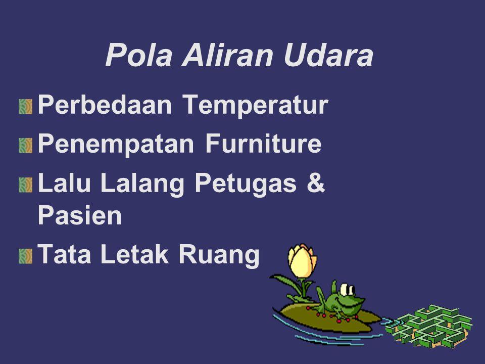 Pola Aliran Udara Perbedaan Temperatur Penempatan Furniture Lalu Lalang Petugas & Pasien Tata Letak Ruang