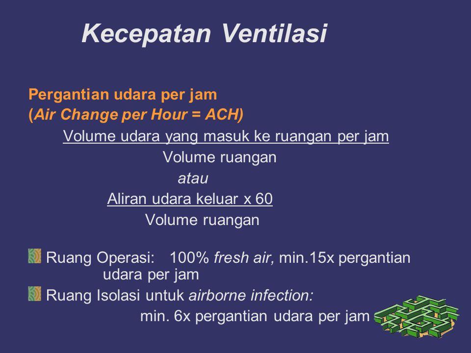 Kecepatan Ventilasi Pergantian udara per jam (Air Change per Hour = ACH) Volume udara yang masuk ke ruangan per jam Volume ruangan atau Aliran udara