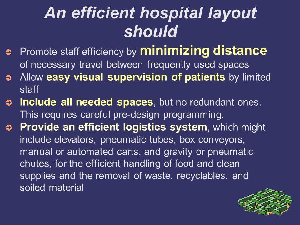 An efficient hospital layout should.......