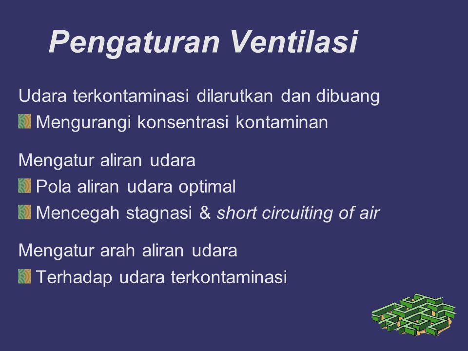 Pengaturan Ventilasi Udara terkontaminasi dilarutkan dan dibuang Mengurangi konsentrasi kontaminan Mengatur aliran udara Pola aliran udara optimal Men