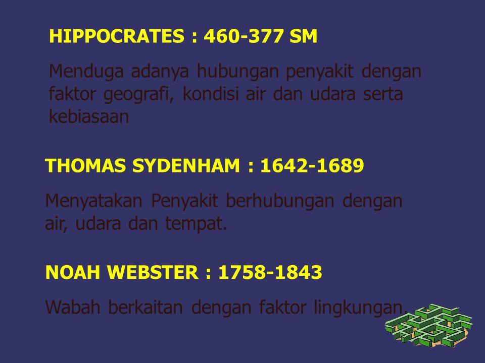 HIERONYMOUS PRACASTORIUS : 1478-1553 Penyakit ditularkan melalui partikel kecil yang tidak terlihat.