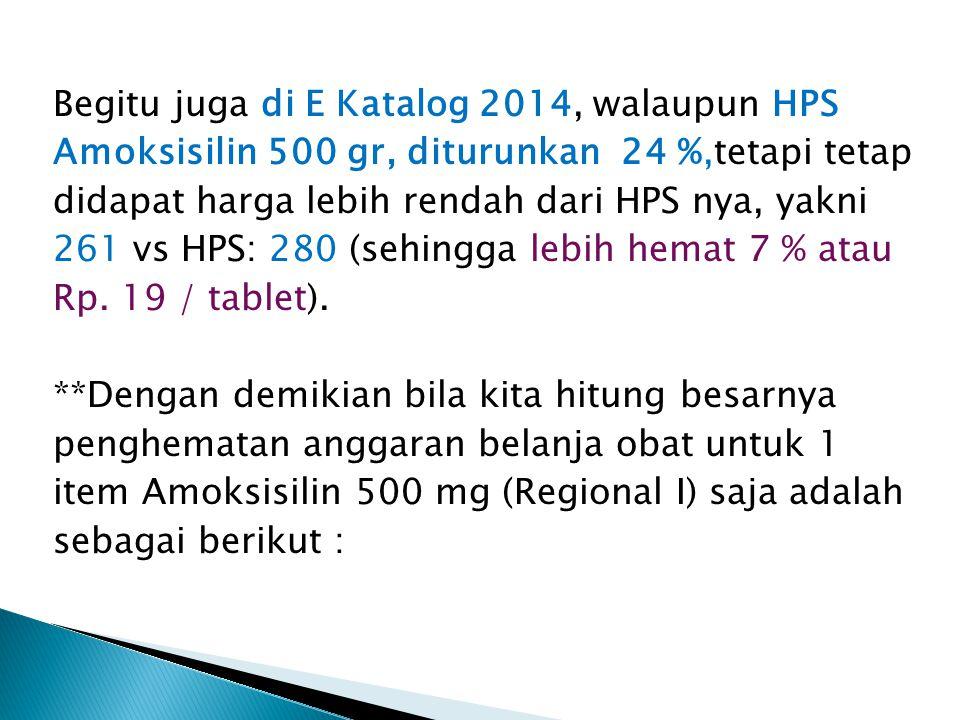 Begitu juga di E Katalog 2014, walaupun HPS Amoksisilin 500 gr, diturunkan 24 %,tetapi tetap didapat harga lebih rendah dari HPS nya, yakni 261 vs HPS