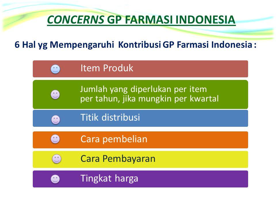 CONCERNS GP FARMASI INDONESIA 6 Hal yg Mempengaruhi Kontribusi GP Farmasi Indonesia :