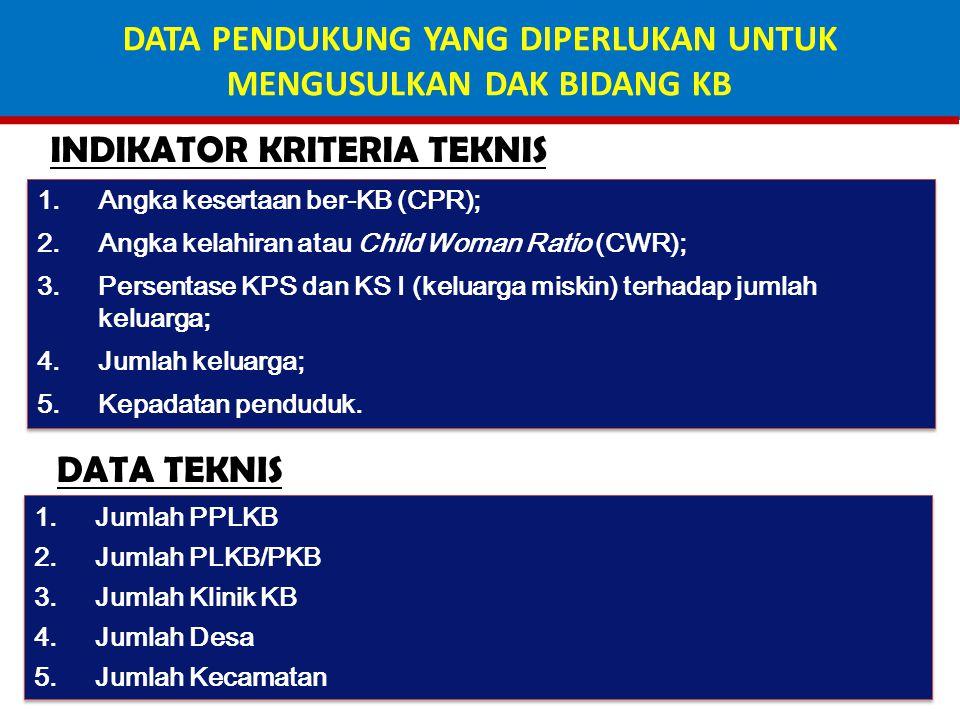 1.Angka kesertaan ber-KB (CPR); 2.Angka kelahiran atau Child Woman Ratio (CWR); 3.Persentase KPS dan KS I (keluarga miskin) terhadap jumlah keluarga; 4.Jumlah keluarga; 5.Kepadatan penduduk.