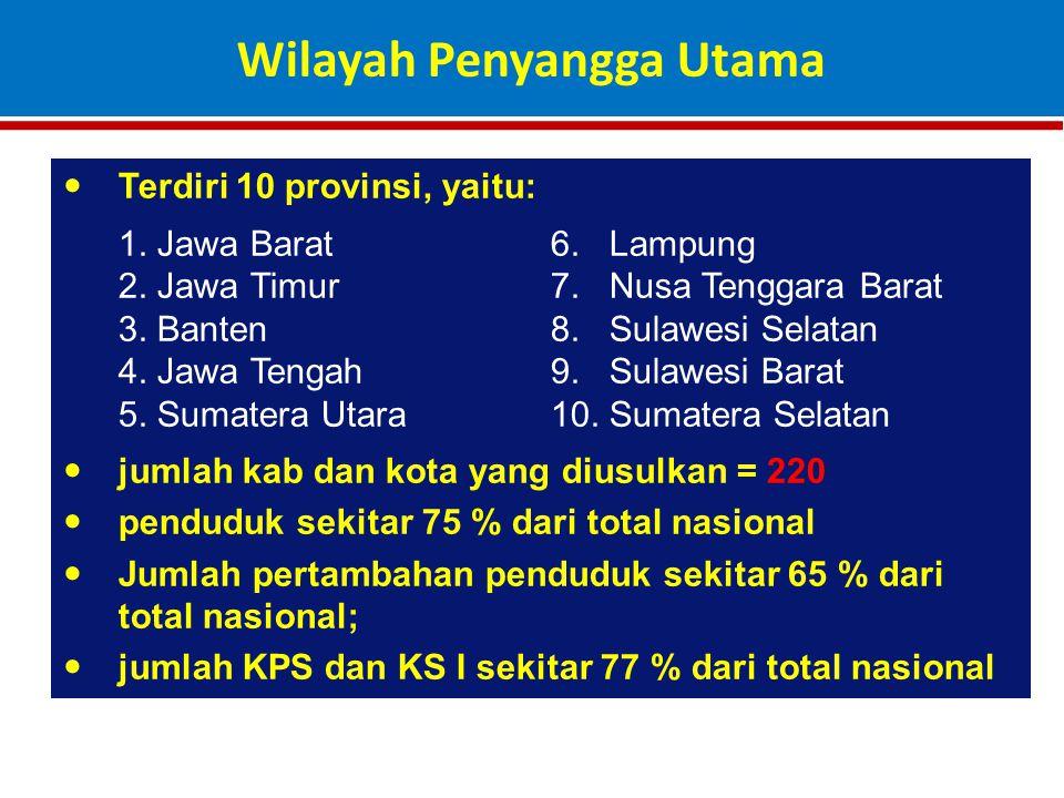 Terdiri 10 provinsi, yaitu: 1.Jawa Barat6. Lampung 2.