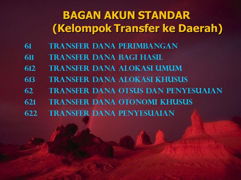BAGAN AKUN STANDAR (Kelompok Transfer ke Daerah) 61Transfer Dana Perimbangan 611Transfer Dana Bagi Hasil 612Transfer Dana Alokasi Umum 613Transfer Dan