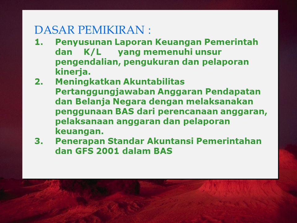 BAGAN AKUN STANDAR (Kelompok Belanja) 57Belanja Bantuan Sosial 571Belanja Bantuan Kompensasi Sosial 572 Belanja Bantuan Sosial L.