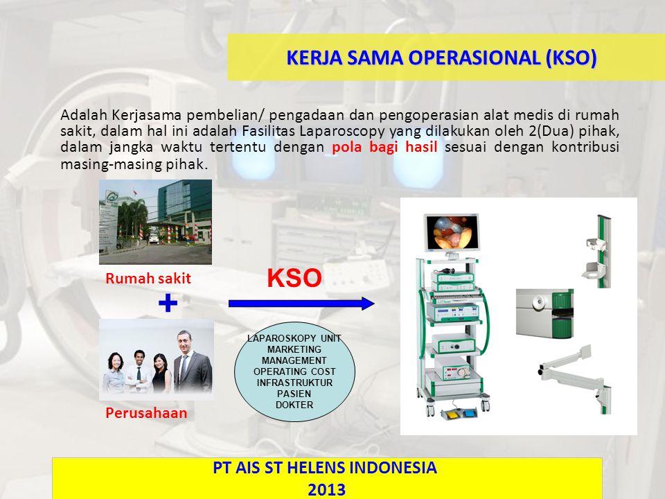 Adalah Kerjasama pembelian/ pengadaan dan pengoperasian alat medis di rumah sakit, dalam hal ini adalah Fasilitas Laparoscopy yang dilakukan oleh 2(Du