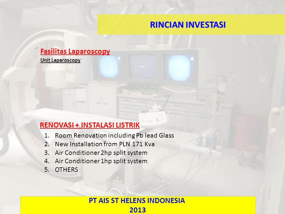 RINCIAN INVESTASI Fasilitas Laparoscopy Unit Laparoscopy RENOVASI + INSTALASI LISTRIK 1.Room Renovation including Pb lead Glass 2.New Installation fro