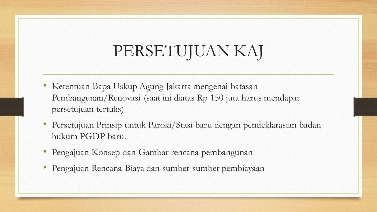 PERSETUJUAN KAJ Ketentuan Bapa Uskup Agung Jakarta mengenai batasan Pembangunan/Renovasi (saat ini diatas Rp 150 juta harus mendapat persetujuan tertulis) Persetujuan Prinsip untuk Paroki/Stasi baru dengan pendeklarasian badan hukum PGDP baru.