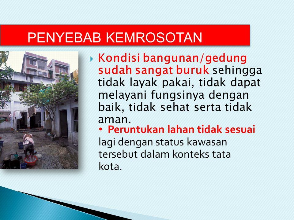  Kondisi bangunan/gedung sudah sangat buruk sehingga tidak layak pakai, tidak dapat melayani fungsinya dengan baik, tidak sehat serta tidak aman. PEN