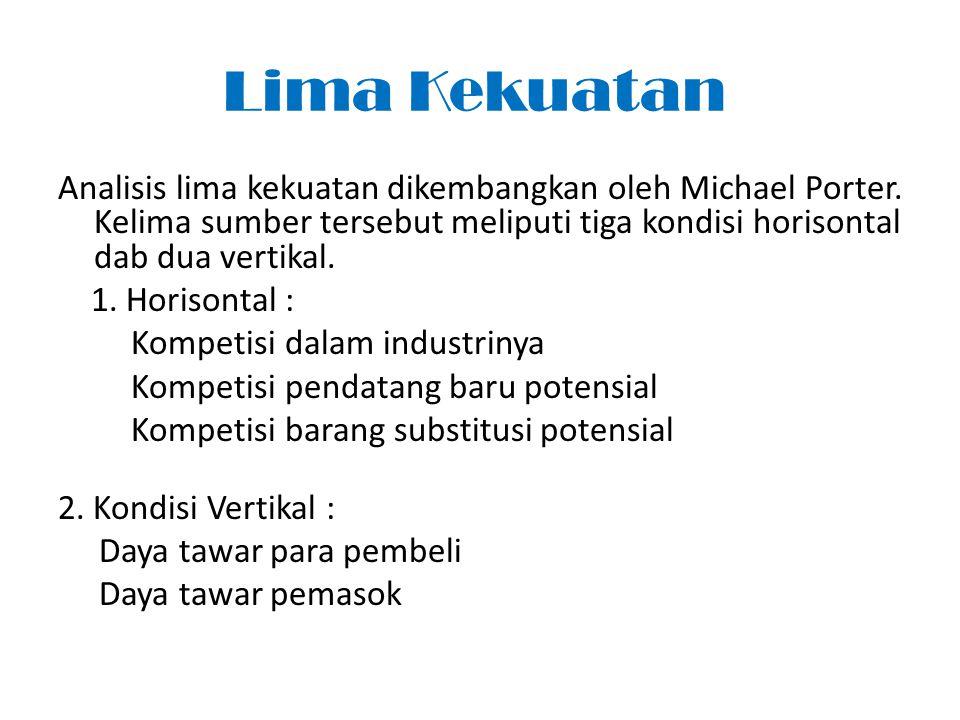 Lima Kekuatan Analisis lima kekuatan dikembangkan oleh Michael Porter.