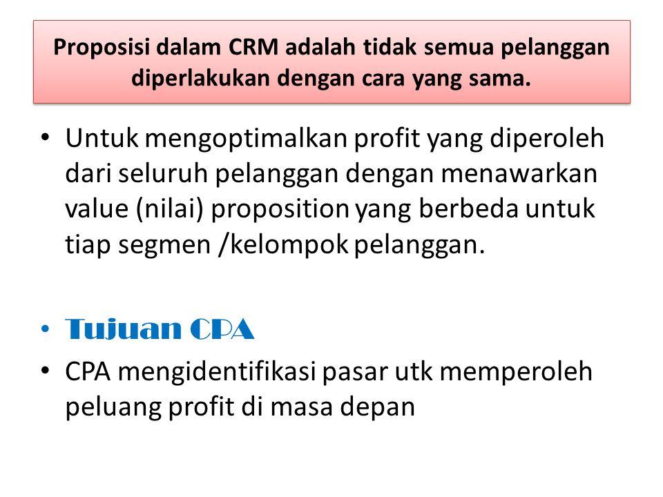 Proposisi dalam CRM adalah tidak semua pelanggan diperlakukan dengan cara yang sama. Untuk mengoptimalkan profit yang diperoleh dari seluruh pelanggan