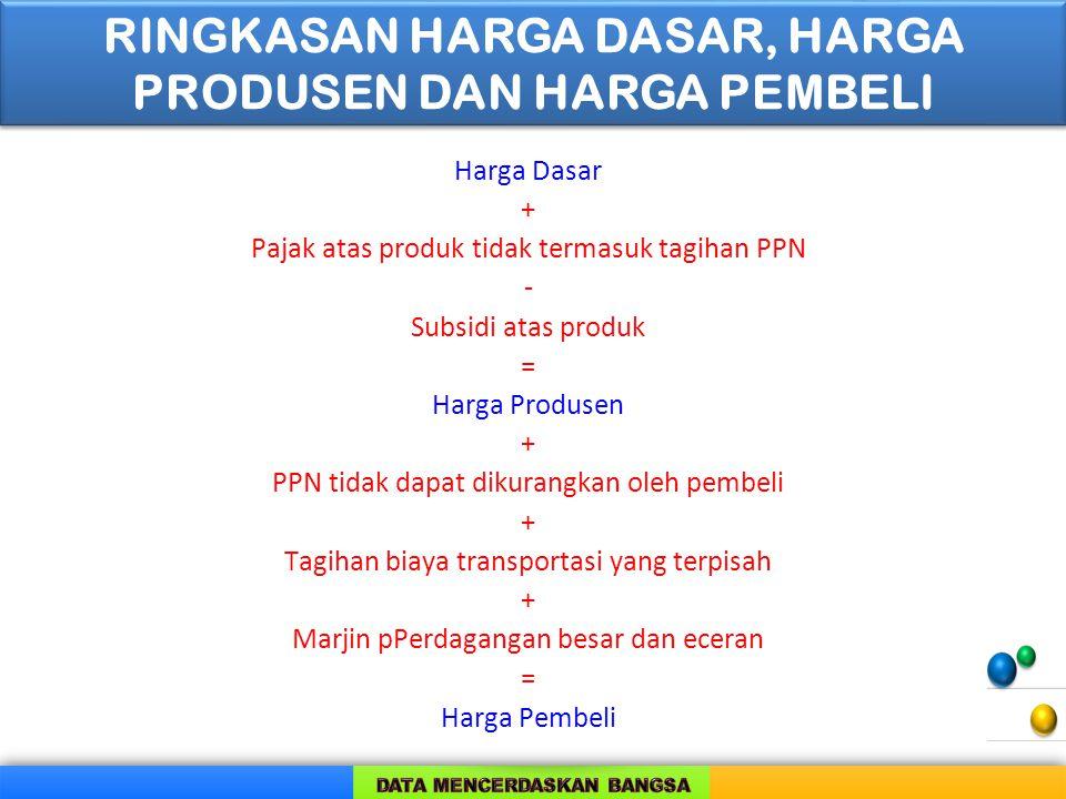 Harga Dasar + Pajak atas produk tidak termasuk tagihan PPN - Subsidi atas produk = Harga Produsen + PPN tidak dapat dikurangkan oleh pembeli + Tagihan