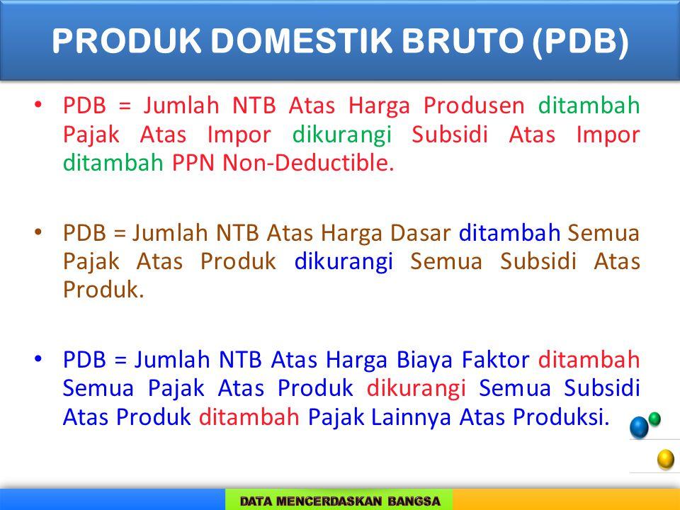 PDB = Jumlah NTB Atas Harga Produsen ditambah Pajak Atas Impor dikurangi Subsidi Atas Impor ditambah PPN Non-Deductible. PDB = Jumlah NTB Atas Harga D