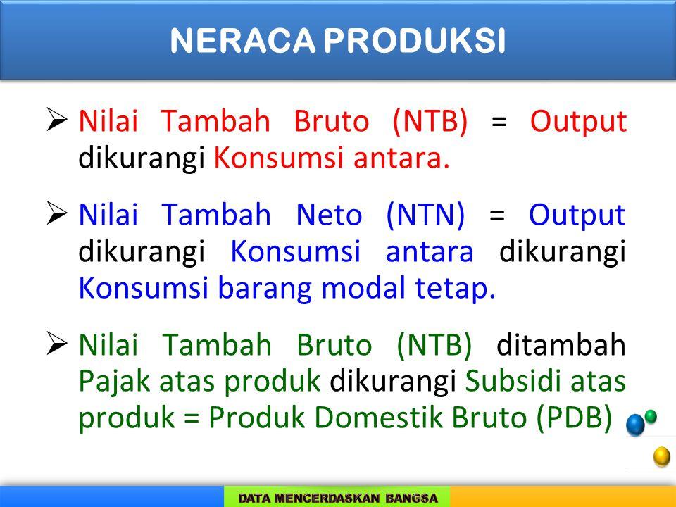  Nilai Tambah Bruto (NTB) = Output dikurangi Konsumsi antara.  Nilai Tambah Neto (NTN) = Output dikurangi Konsumsi antara dikurangi Konsumsi barang