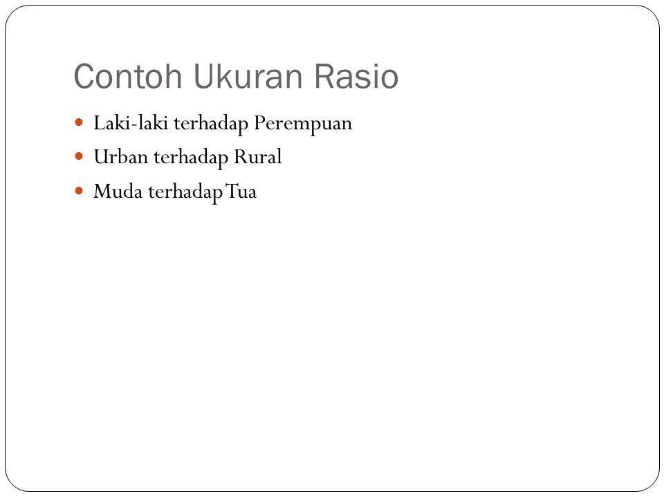 Contoh Ukuran Rasio Laki-laki terhadap Perempuan Urban terhadap Rural Muda terhadap Tua