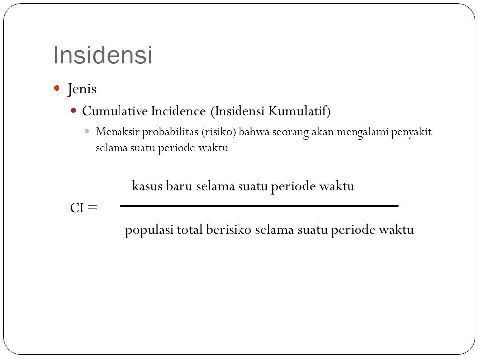 Insidensi Jenis Cumulative Incidence (Insidensi Kumulatif) Menaksir probabilitas (risiko) bahwa seorang akan mengalami penyakit selama suatu periode w