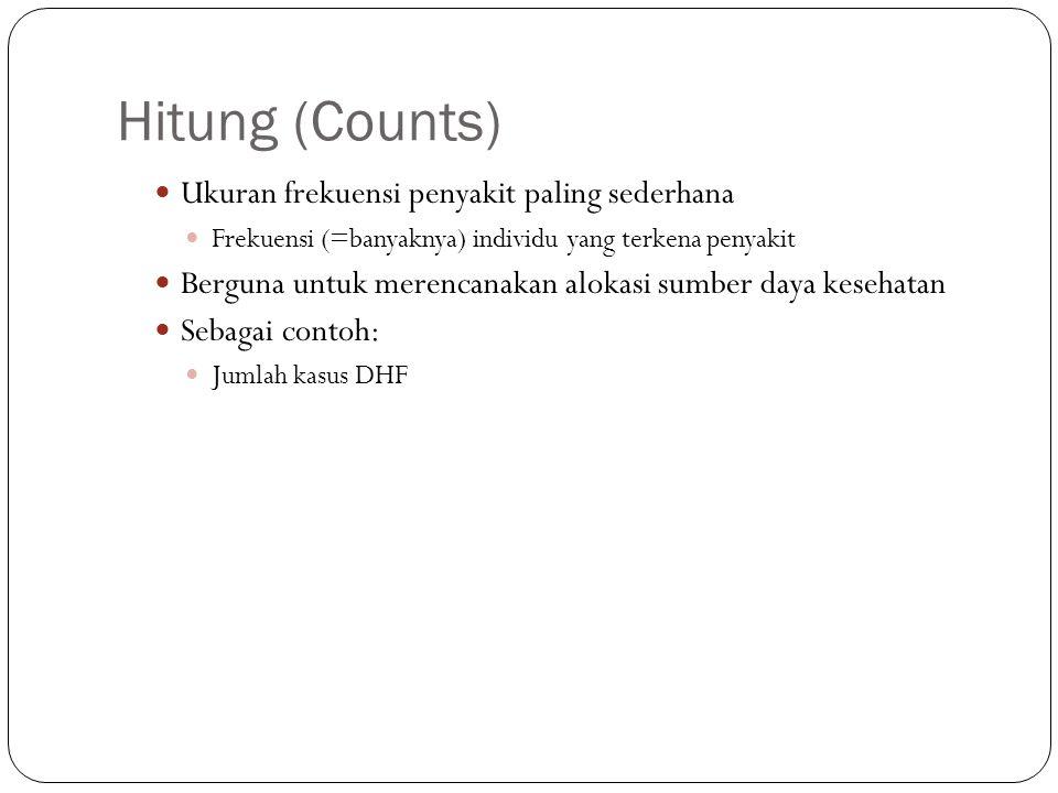 Hitung (Counts) Ukuran frekuensi penyakit paling sederhana Frekuensi (=banyaknya) individu yang terkena penyakit Berguna untuk merencanakan alokasi su