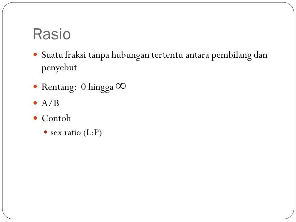 Rasio Suatu fraksi tanpa hubungan tertentu antara pembilang dan penyebut Rentang: 0 hingga  A/B Contoh sex ratio (L:P)