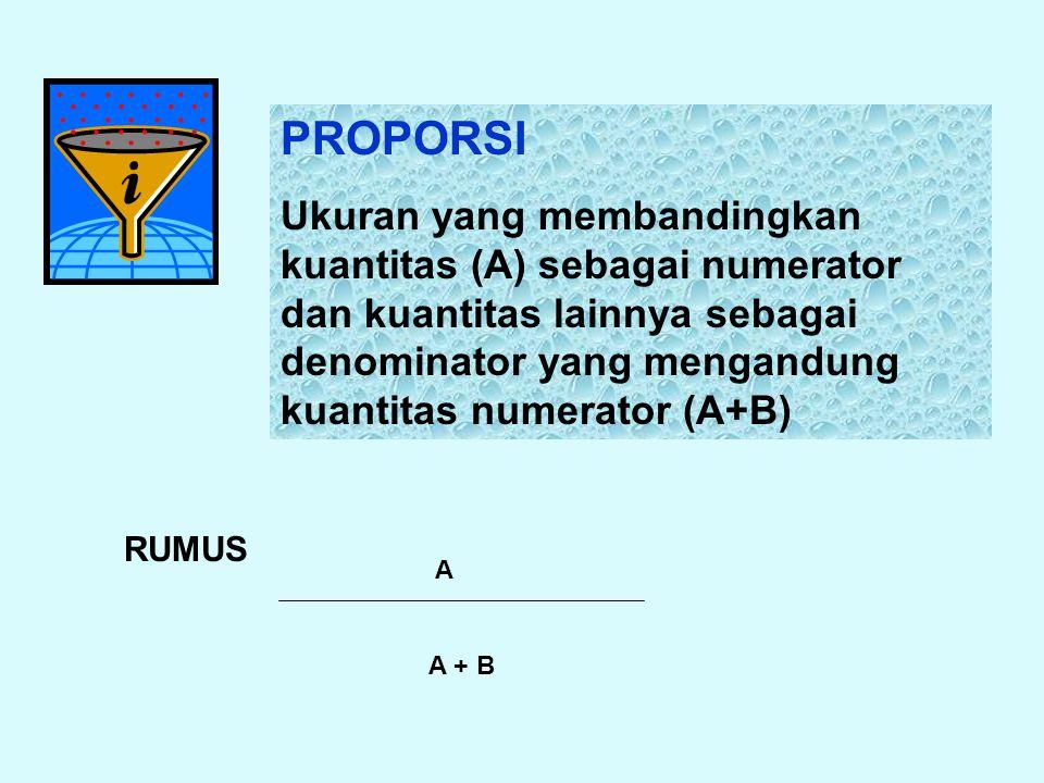 PROPORSI Ukuran yang membandingkan kuantitas (A) sebagai numerator dan kuantitas lainnya sebagai denominator yang mengandung kuantitas numerator (A+B)