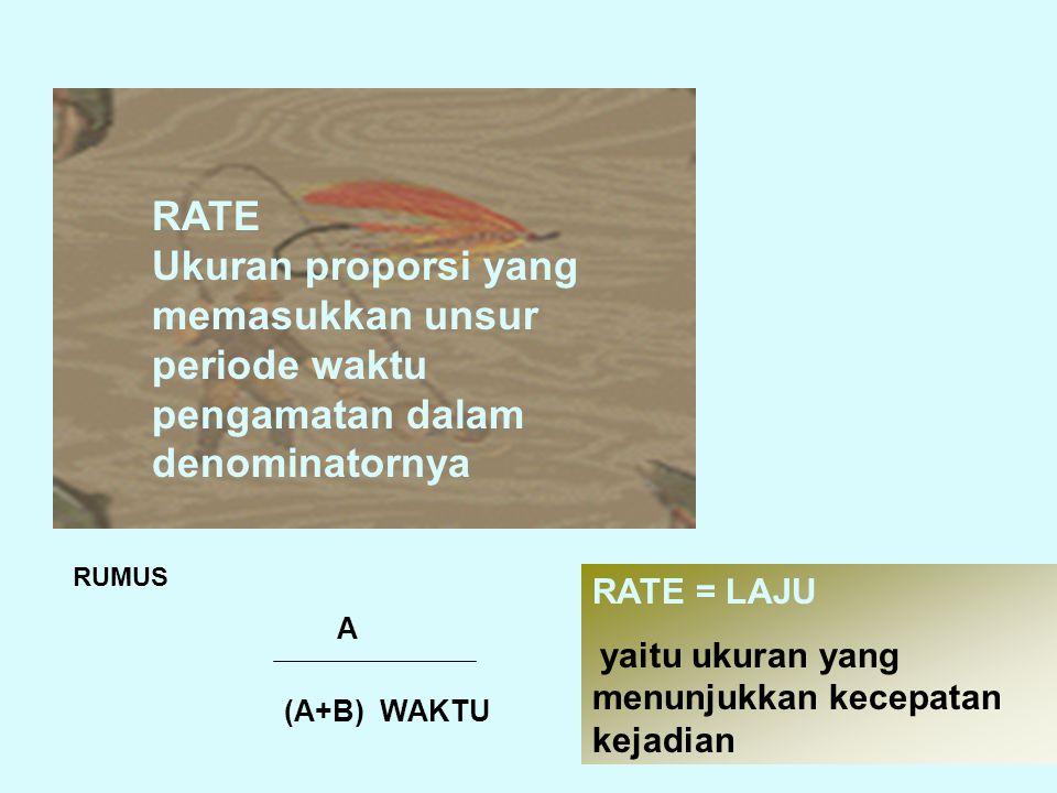 RATE Ukuran proporsi yang memasukkan unsur periode waktu pengamatan dalam denominatornya RUMUS A (A+B) WAKTU RATE = LAJU yaitu ukuran yang menunjukkan