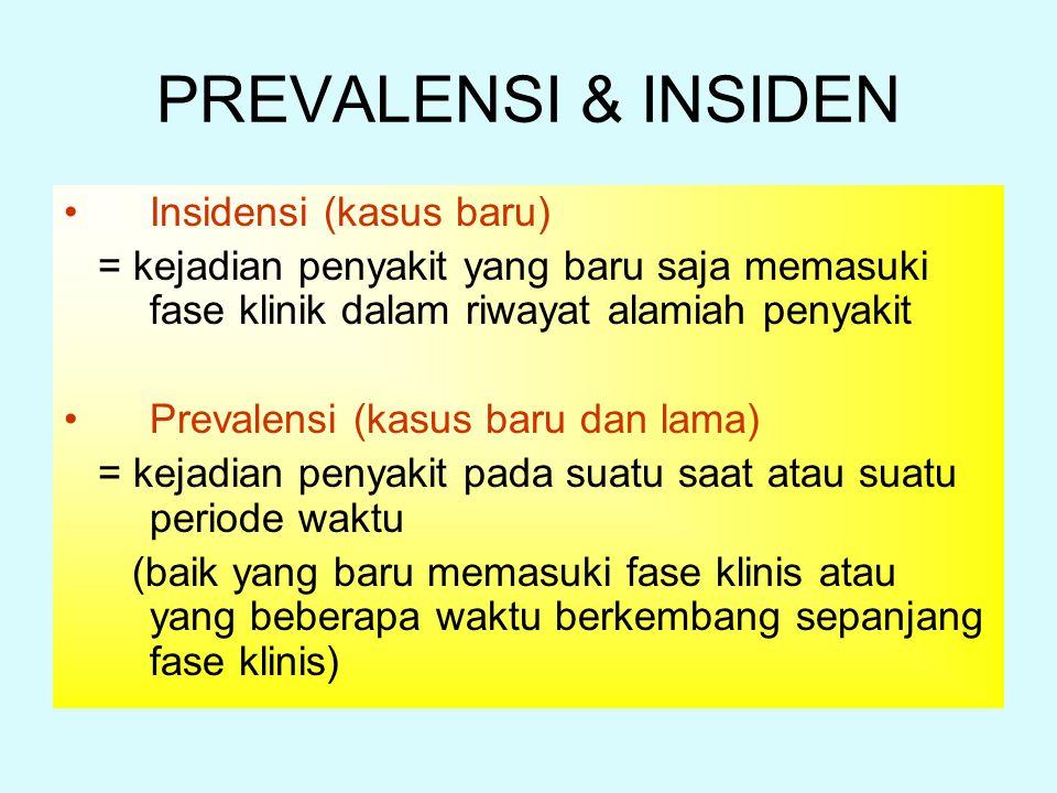 PREVALENSI & INSIDEN Insidensi (kasus baru) = kejadian penyakit yang baru saja memasuki fase klinik dalam riwayat alamiah penyakit Prevalensi (kasus b
