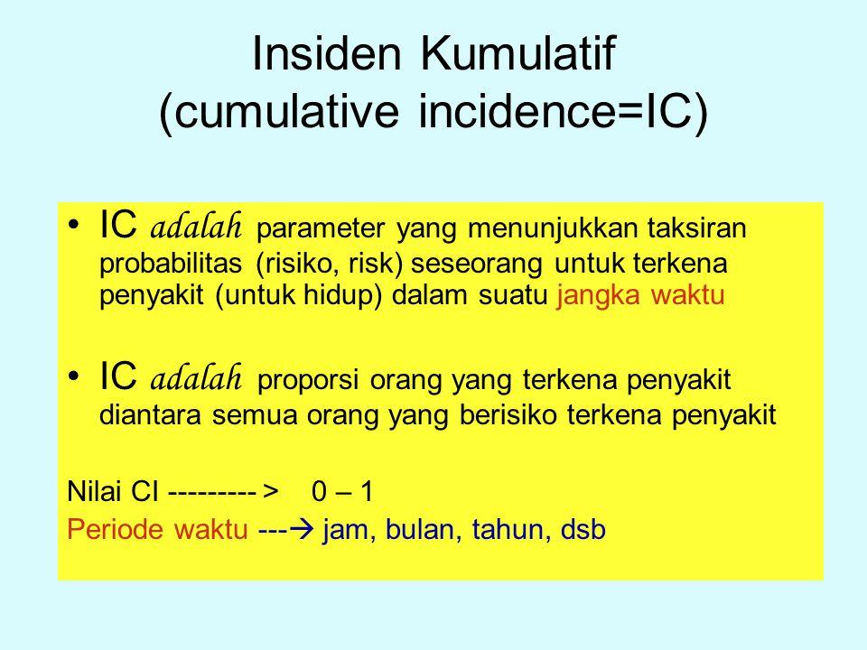Insiden Kumulatif (cumulative incidence=IC) IC adalah parameter yang menunjukkan taksiran probabilitas (risiko, risk) seseorang untuk terkena penyakit