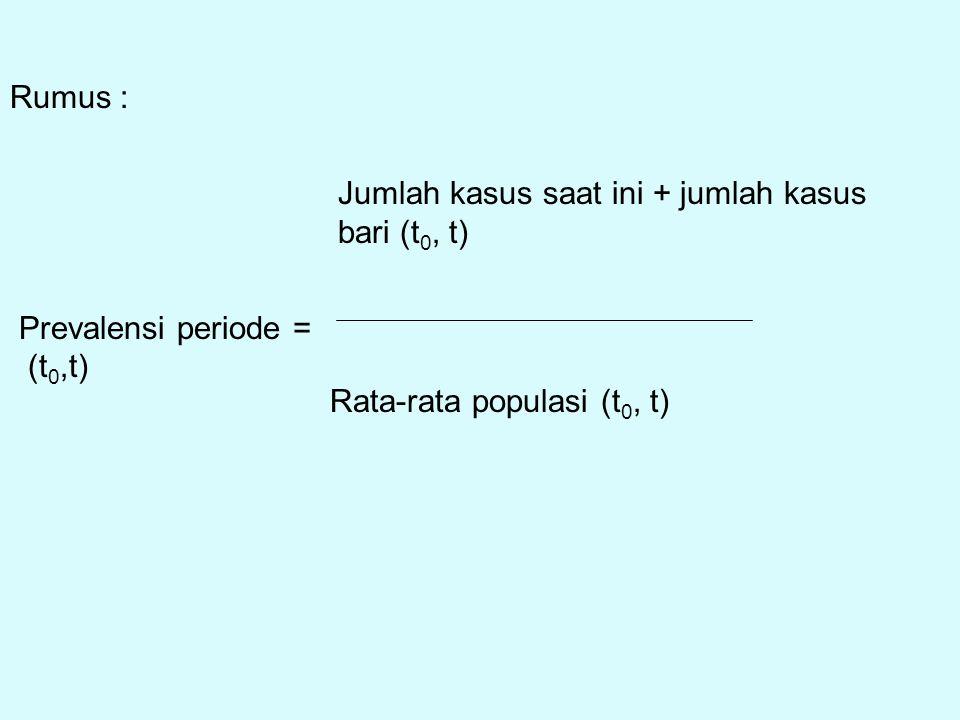 Rumus : Prevalensi periode = (t 0,t) Jumlah kasus saat ini + jumlah kasus bari (t 0, t) Rata-rata populasi (t 0, t)
