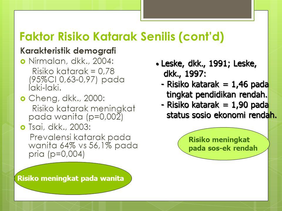Faktor Risiko Katarak Senilis (cont'd) Karakteristik demografi  Nirmalan, dkk., 2004: Risiko katarak = 0,78 (95%CI 0,63-0,97) pada laki-laki.  Cheng