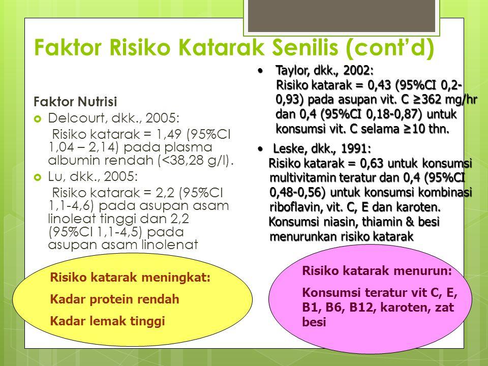 Faktor Risiko Katarak Senilis (cont'd) Faktor Nutrisi  Delcourt, dkk., 2005: Risiko katarak = 1,49 (95%CI 1,04 – 2,14) pada plasma albumin rendah (<3