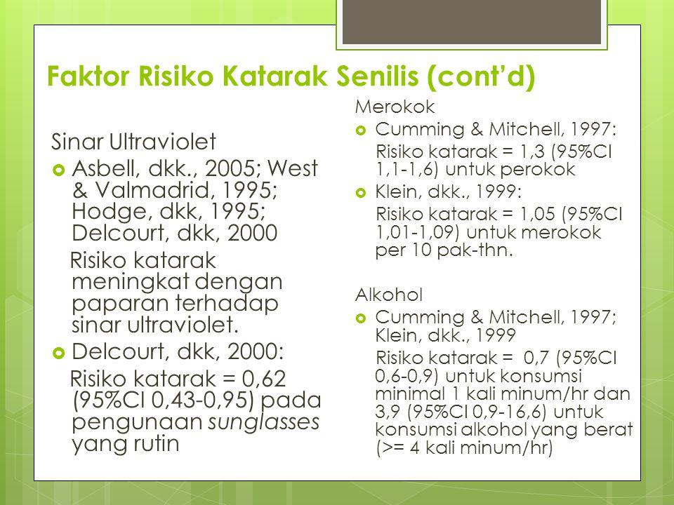 Faktor Risiko Katarak Senilis (cont'd) Sinar Ultraviolet  Asbell, dkk., 2005; West & Valmadrid, 1995; Hodge, dkk, 1995; Delcourt, dkk, 2000 Risiko ka