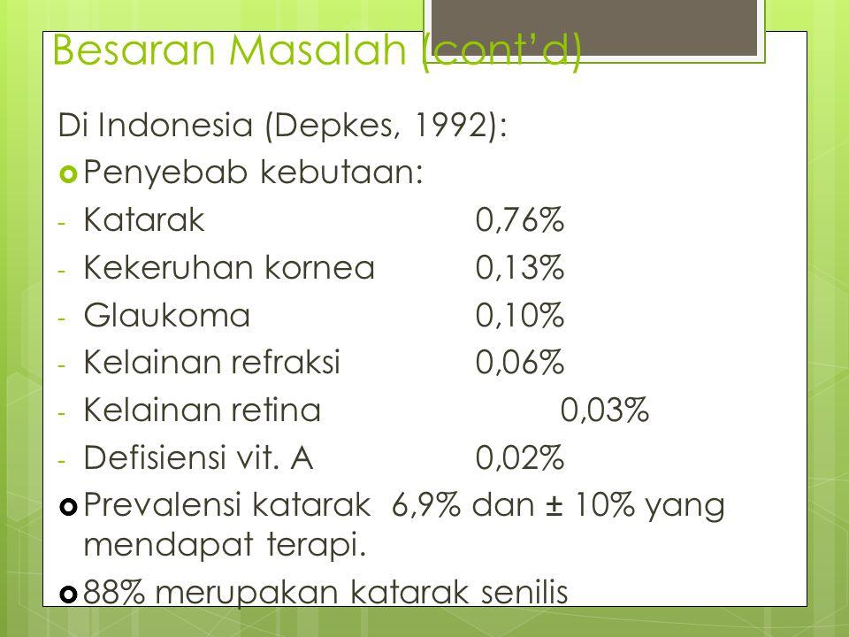 Besaran Masalah (cont'd) Di Indonesia (Depkes, 1992):  Penyebab kebutaan: - Katarak0,76% - Kekeruhan kornea0,13% - Glaukoma0,10% - Kelainan refraksi0