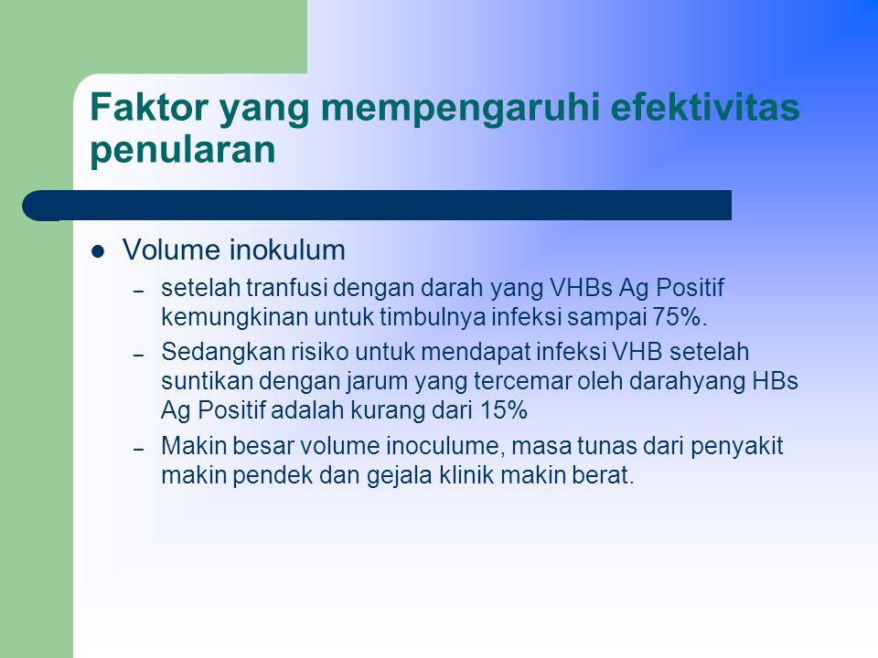 Faktor yang mempengaruhi efektivitas penularan Volume inokulum – setelah tranfusi dengan darah yang VHBs Ag Positif kemungkinan untuk timbulnya infeksi sampai 75%.