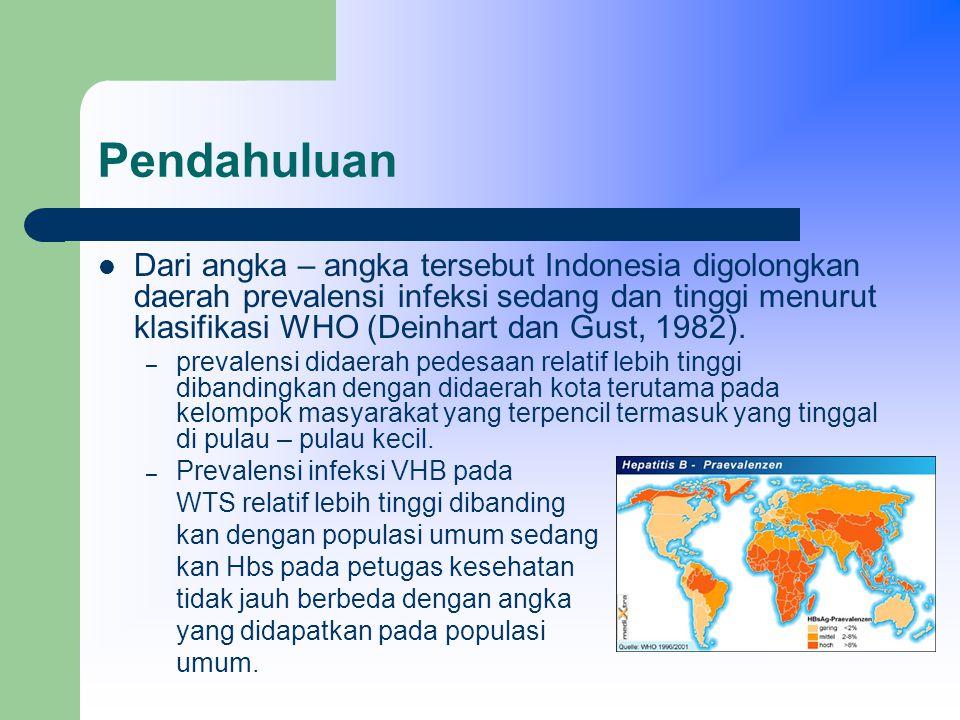 Pendahuluan Dari angka – angka tersebut Indonesia digolongkan daerah prevalensi infeksi sedang dan tinggi menurut klasifikasi WHO (Deinhart dan Gust, 1982).