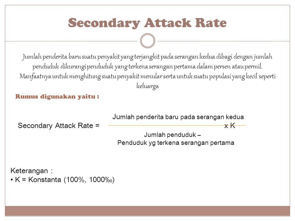 Secondary Attack Rate Jumlah penderita baru suatu penyakit yang terjangkit pada serangan kedua dibagi dengan jumlah penduduk dikurangi penduduk yang t