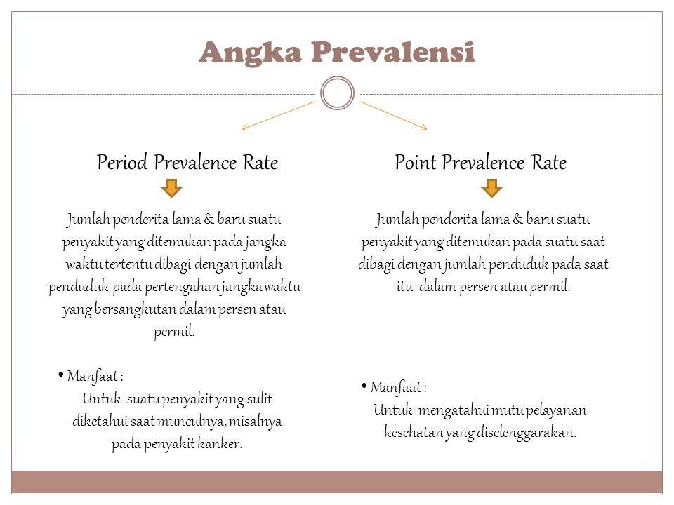 Angka Prevalensi Point Prevalence RatePeriod Prevalence Rate Jumlah penderita lama & baru suatu penyakit yang ditemukan pada jangka waktu tertentu dib