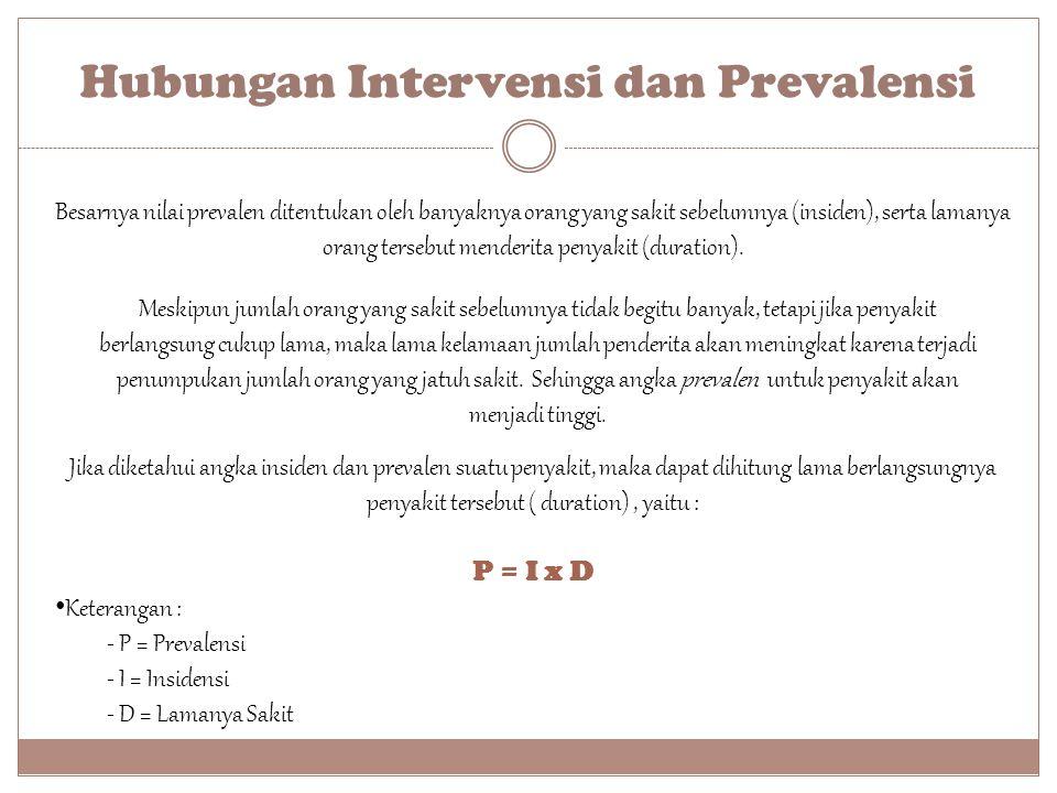 Hubungan Intervensi dan Prevalensi Besarnya nilai prevalen ditentukan oleh banyaknya orang yang sakit sebelumnya (insiden), serta lamanya orang terseb