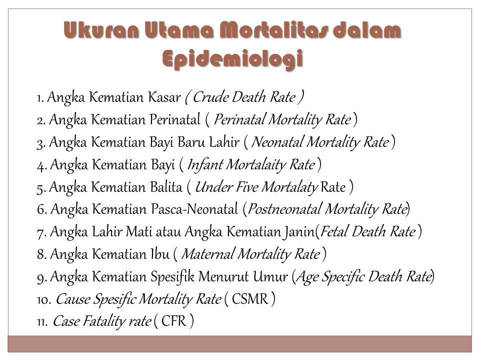 Ukuran Utama Mortalitas dalam Epidemiologi 1. Angka Kematian Kasar ( Crude Death Rate ) 2. Angka Kematian Perinatal ( Perinatal Mortality Rate ) 3. An