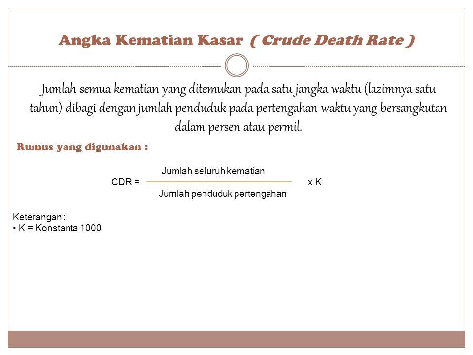 Angka Kematian Kasar ( Crude Death Rate ) Jumlah semua kematian yang ditemukan pada satu jangka waktu (lazimnya satu tahun) dibagi dengan jumlah pendu