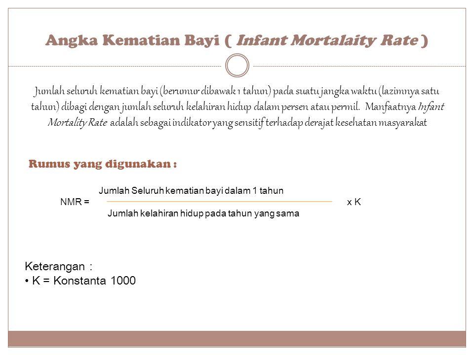 Angka Kematian Bayi ( Infant Mortalaity Rate ) Rumus yang digunakan : Keterangan : K = Konstanta 1000 Jumlah seluruh kematian bayi (berumur dibawak 1