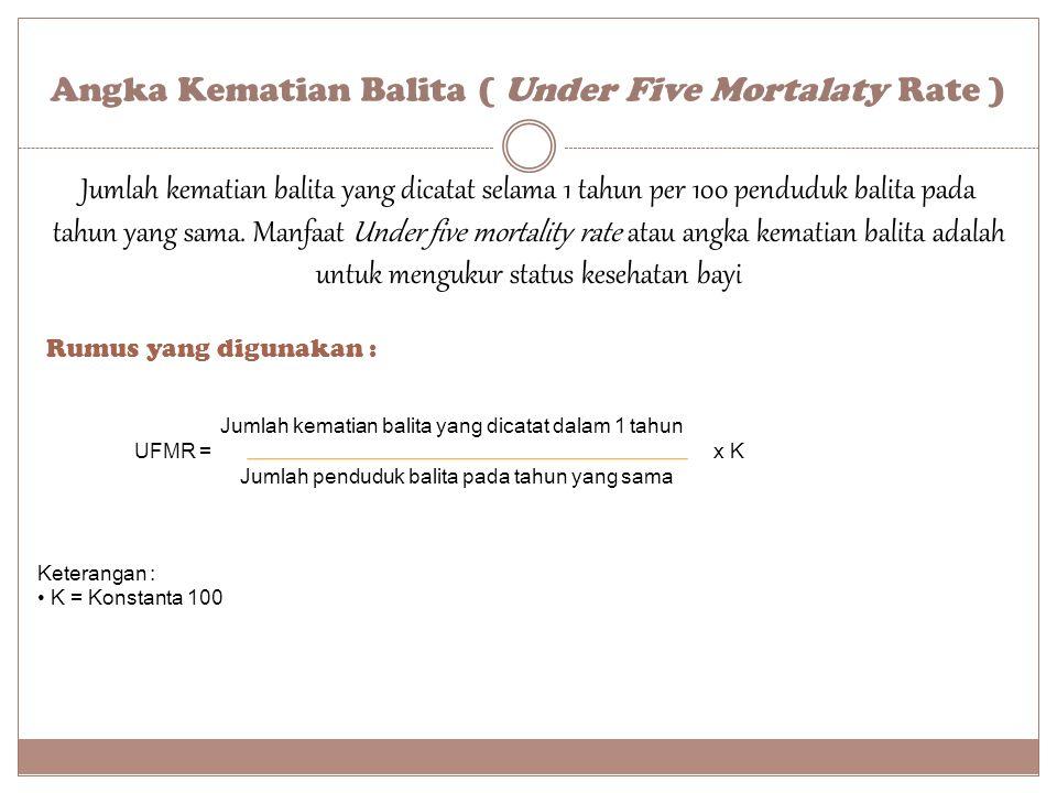 Angka Kematian Balita ( Under Five Mortalaty Rate ) Rumus yang digunakan : Keterangan : K = Konstanta 100 Jumlah kematian balita yang dicatat selama 1